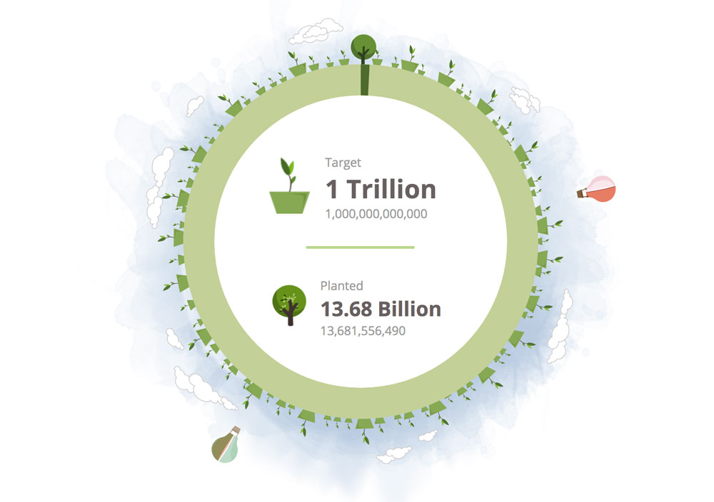 Plant for the Planet App - Help Plant a Trillion Trees!